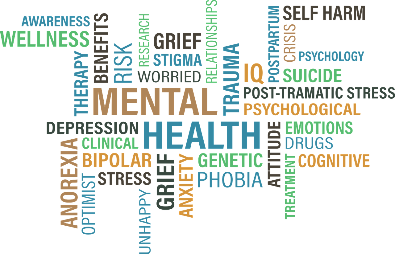 mental health word cloud, including words like trauma, grief, stigma, genetic, clinical, bipolar